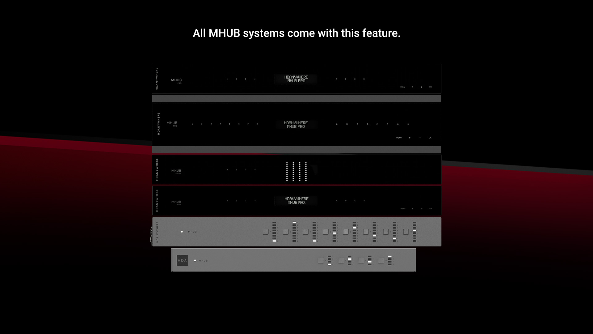 Available on all MHUB systems