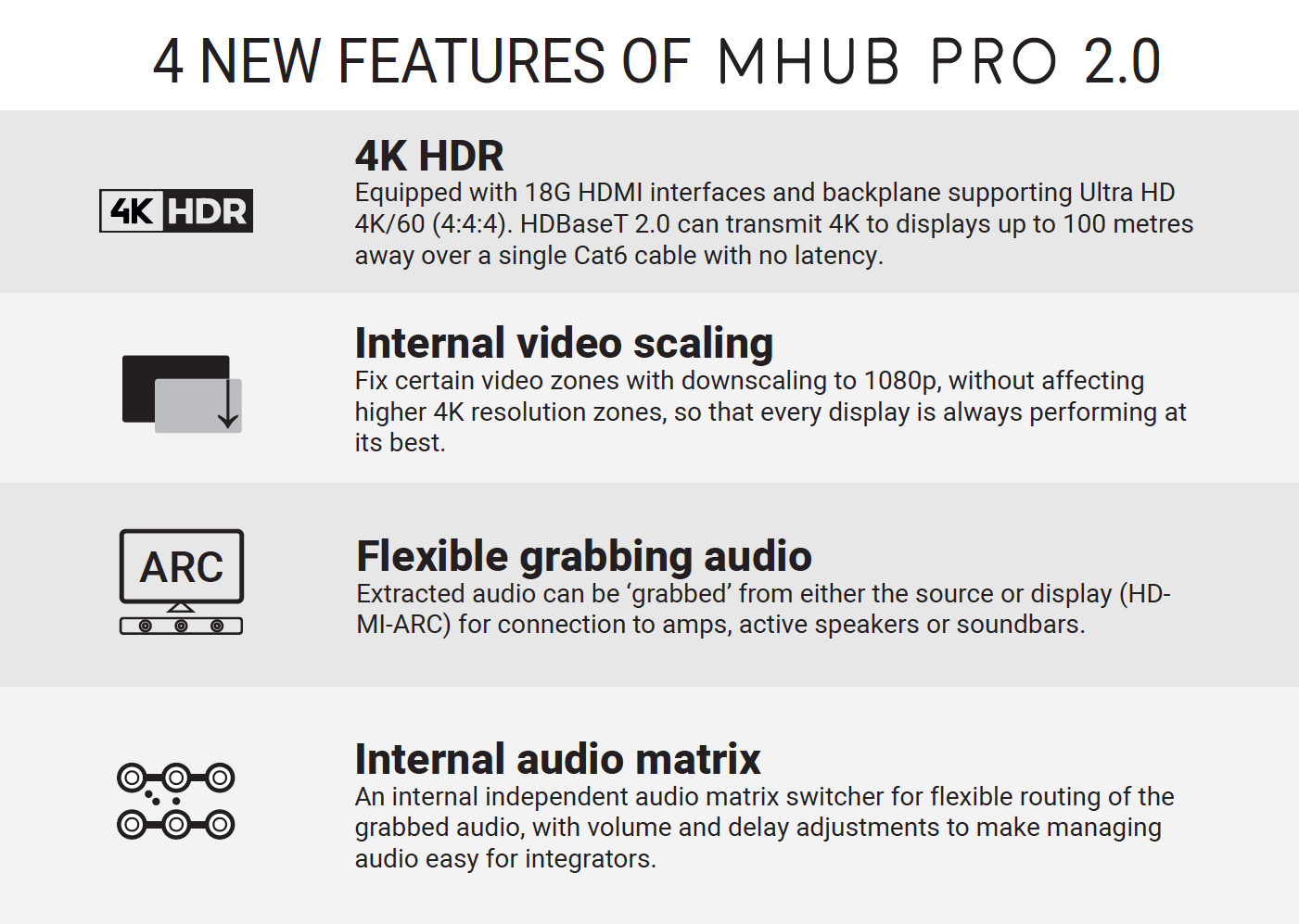 4 new features of MHUB PRO 2.0