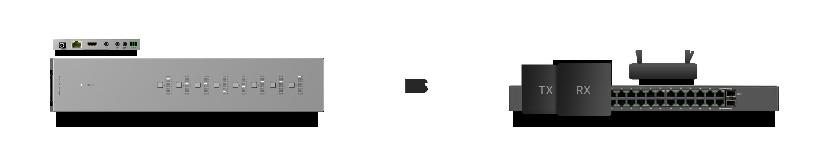 MHUB S vs Video over IP