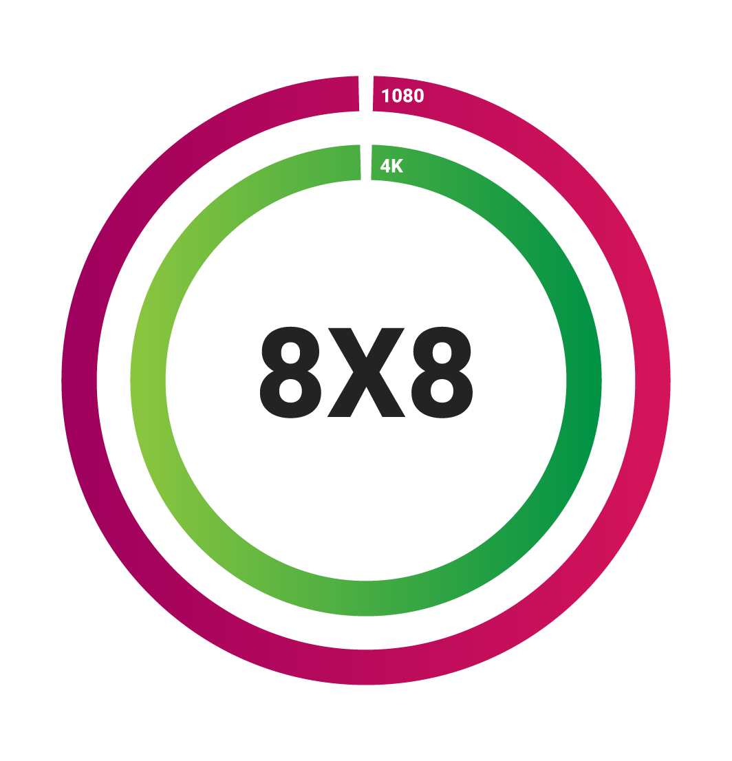MHUB PRO 2.0 (8x8) 100 4K and 1080p distances